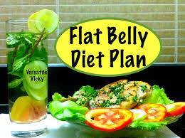 Working of you for a Flat Belly Diet